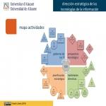 /img/faraon_llorens/5021_Presentacion_DETI_mapa_actividades.png
